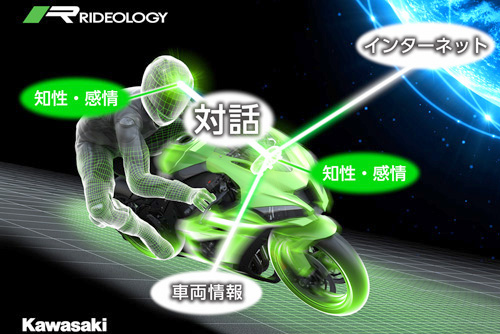 Kawasaki developing Artificial Intelligence for motorcycles